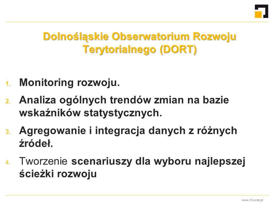 www.irt.wroc.pl Dolnośląskie Obserwatorium Rozwoju Terytorialnego (DORT) 1.