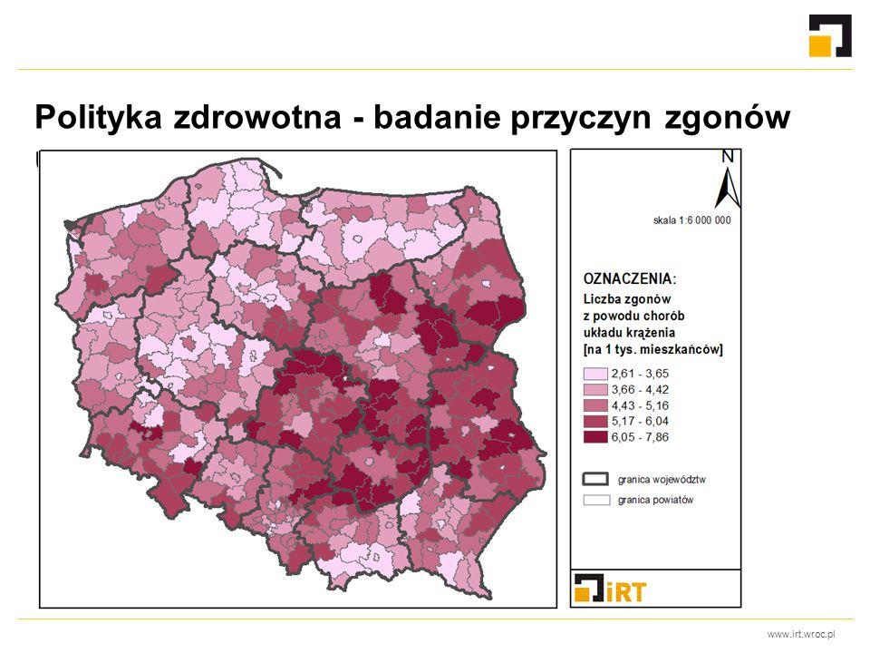 www.irt.wroc.pl Polityka zdrowotna - badanie przyczyn zgonów umieralności