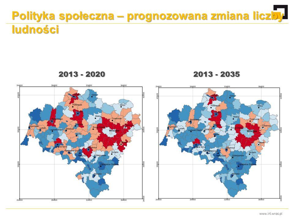 www.irt.wroc.pl Polityka społeczna – prognozowana zmiana liczby ludności 2013 - 2020 2013 - 2035 2013 - 2020 2013 - 2035