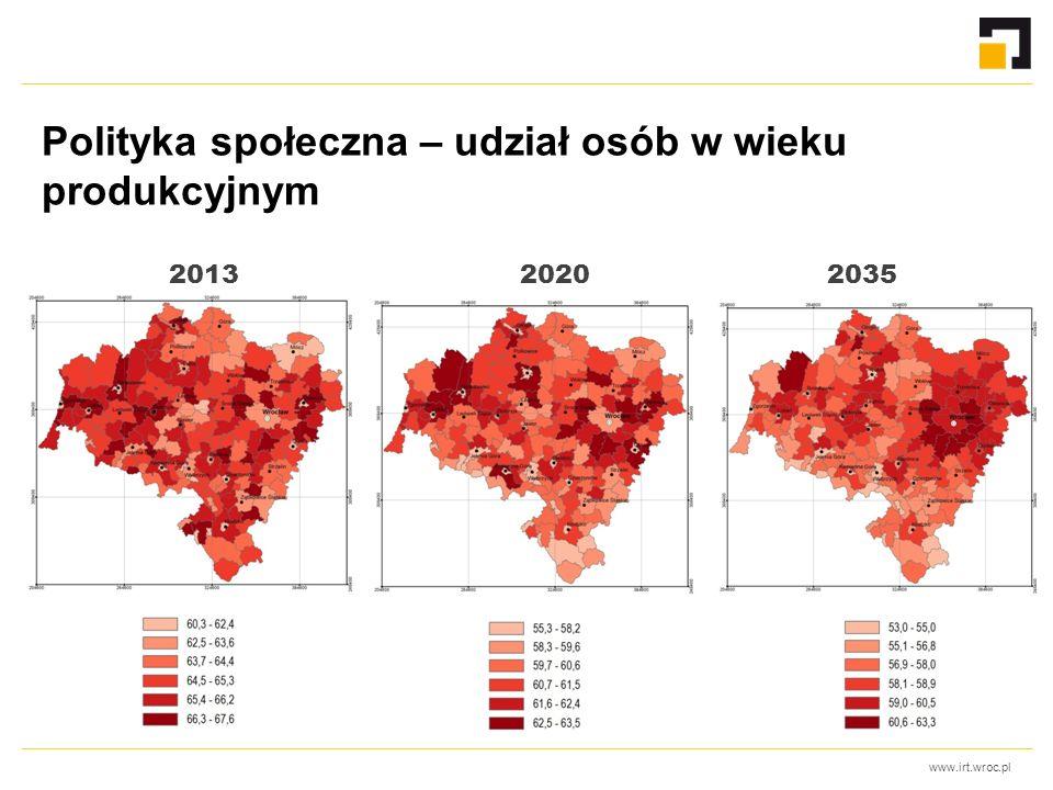 www.irt.wroc.pl Polityka społeczna – udział osób w wieku produkcyjnym 2013 2020 2035