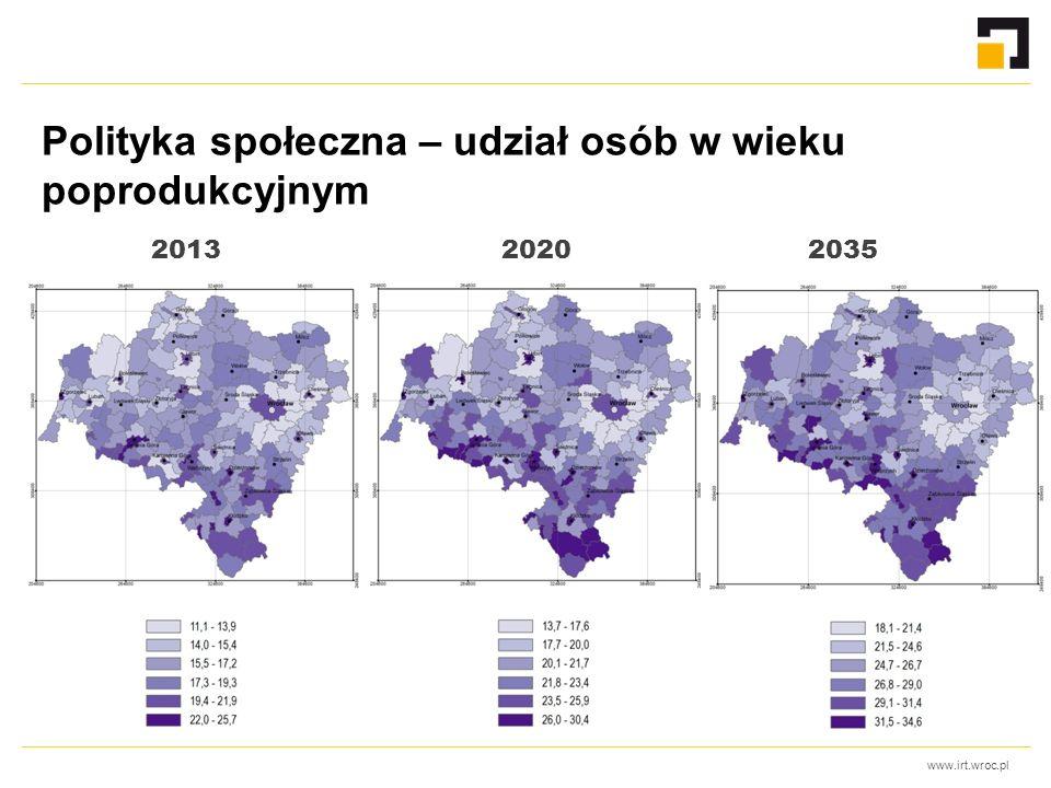 www.irt.wroc.pl Polityka społeczna – udział osób w wieku poprodukcyjnym 2013 2020 2035