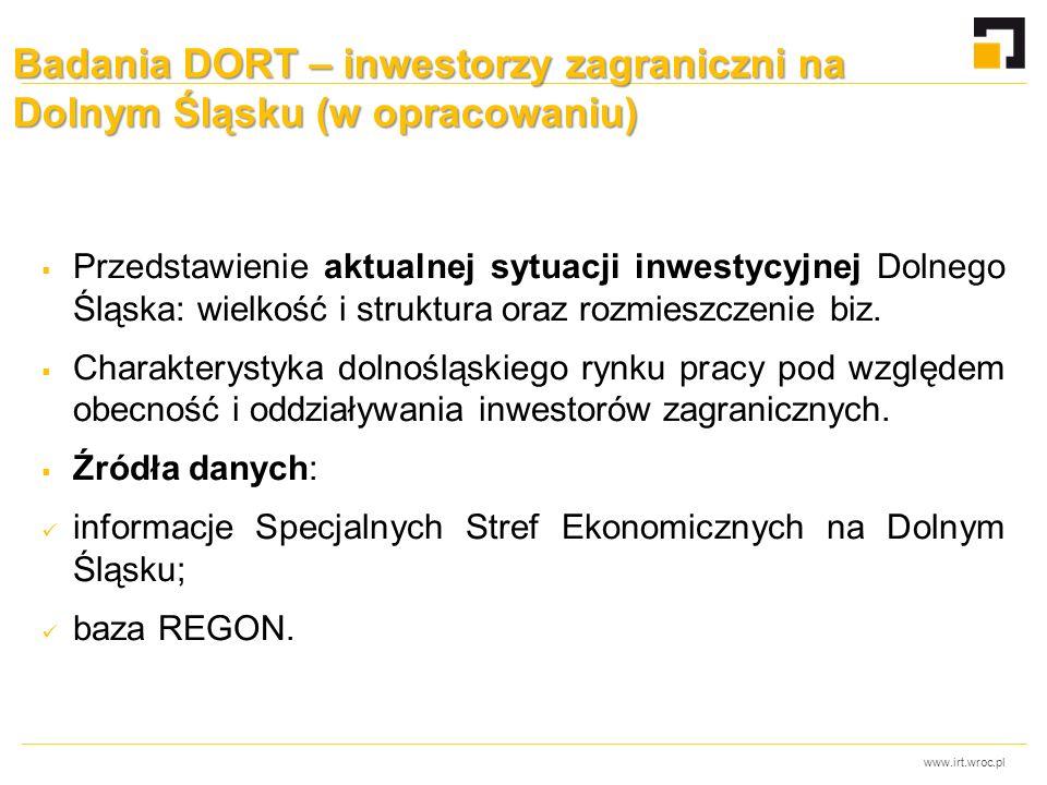 www.irt.wroc.pl Badania DORT – inwestorzy zagraniczni na Dolnym Śląsku (w opracowaniu)  Przedstawienie aktualnej sytuacji inwestycyjnej Dolnego Śląska: wielkość i struktura oraz rozmieszczenie biz.
