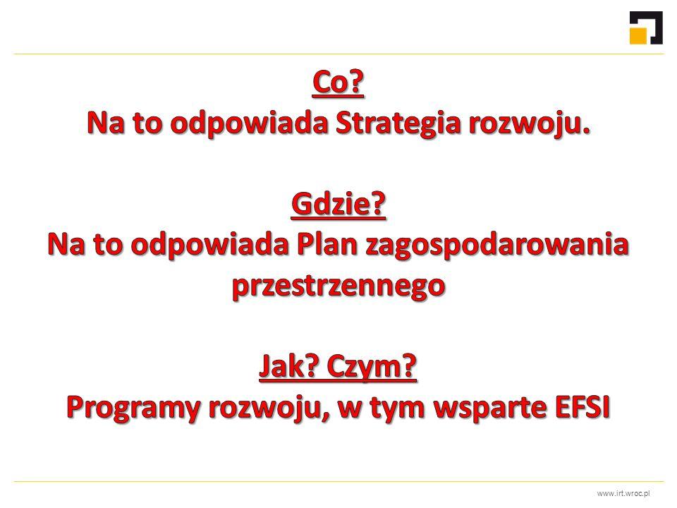 www.irt.wroc.pl
