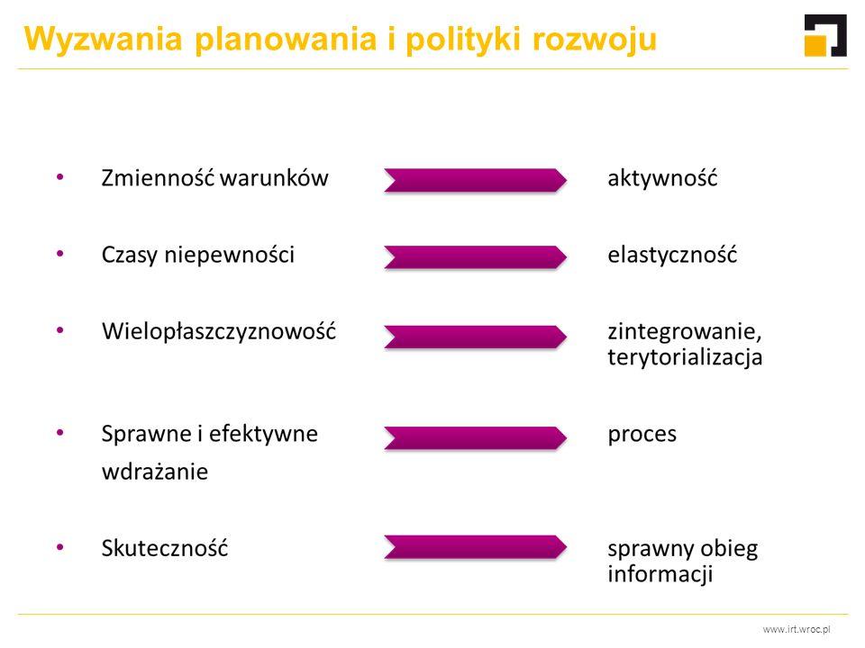 www.irt.wroc.pl Wyzwania planowania i polityki rozwoju