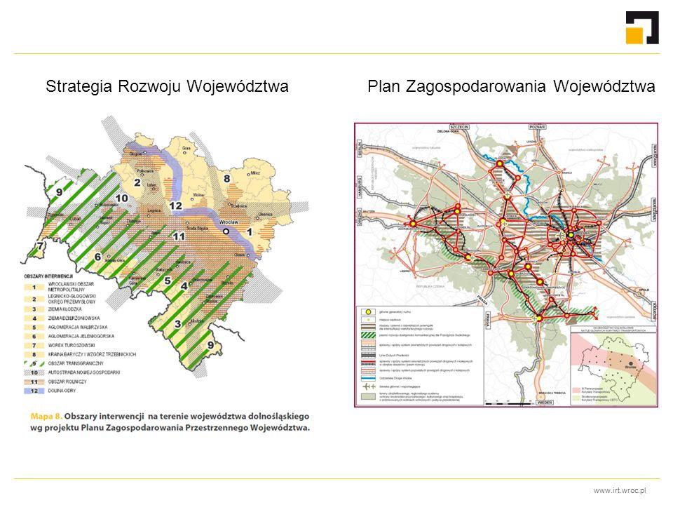 www.irt.wroc.pl Strategia Rozwoju Województwa Plan Zagospodarowania Województwa Proces integracji planowania strategicznego i przestrzennego Zasoby wiedzy – diagnoza – specyfika terytoriów, informacja o inwestycjach celu publicznego.