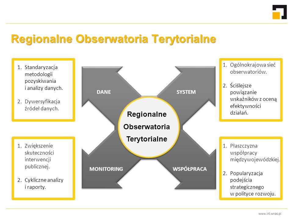 www.irt.wroc.pl Dolnośląskie Obserwatorium Rozwoju Terytorialnego (DORT)