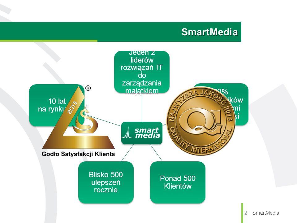 SmartMedia 2 | SmartMedia Jeden z liderów rozwiązań IT do zarządzania majątkiem 70% pracowników inżynierami informatyki Ponad 500 Klientów Blisko 500 ulepszeń rocznie 10 lat na rynku IT