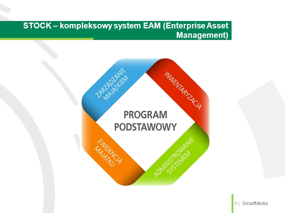 STOCK – kompleksowy system EAM (Enterprise Asset Management) 4 | SmartMedia