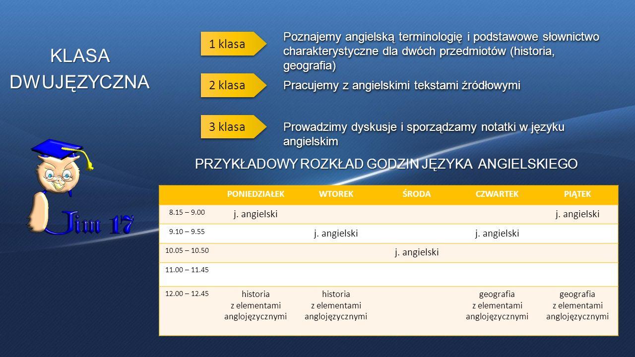 KLASADWUJĘZYCZNA Poznajemy angielską terminologię i podstawowe słownictwo charakterystyczne dla dwóch przedmiotów (historia, geografia) Pracujemy z angielskimi tekstami źródłowymi Prowadzimy dyskusje i sporządzamy notatki w języku angielskim 1 klasa 2 klasa 3 klasa PRZYKŁADOWY ROZKŁAD GODZIN JĘZYKA ANGIELSKIEGO PONIEDZIAŁEKWTOREKŚRODACZWARTEKPIĄTEK 8.15 – 9.00 j.