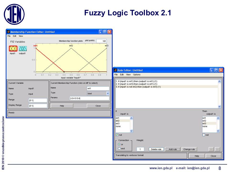 IEN 2010 © wszelkie prawa zastrzeżone www.ien.gda.pl e-mail: ien@ien.gda.pl 8 Fuzzy Logic Toolbox 2.1