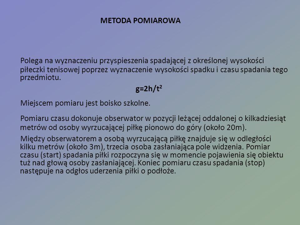 METODA POMIAROWA Polega na wyznaczeniu przyspieszenia spadającej z określonej wysokości piłeczki tenisowej poprzez wyznaczenie wysokości spadku i czasu spadania tego przedmiotu.