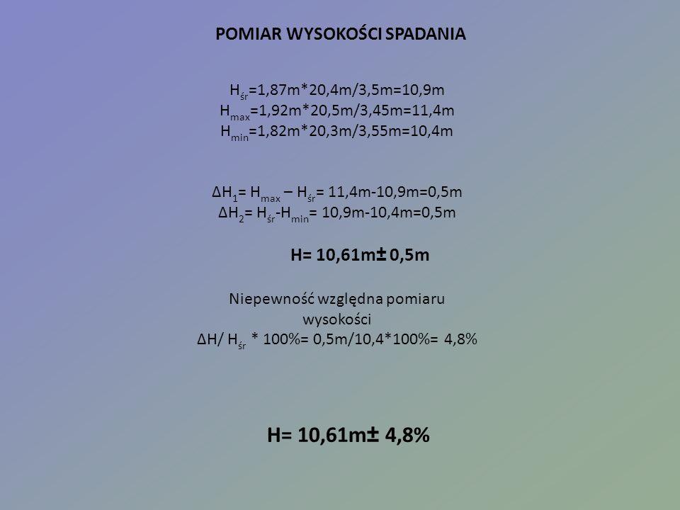 POMIAR WYSOKOŚCI SPADANIA H śr =1,87m*20,4m/3,5m=10,9m H max =1,92m*20,5m/3,45m=11,4m H min =1,82m*20,3m/3,55m=10,4m ΔH 1 = H max – H śr = 11,4m-10,9m=0,5m ΔH 2 = H śr -H min = 10,9m-10,4m=0,5m H= 10,61m± 0,5m Niepewność względna pomiaru wysokości ΔH/ H śr * 100%= 0,5m/10,4*100%= 4,8% H= 10,61m± 4,8%