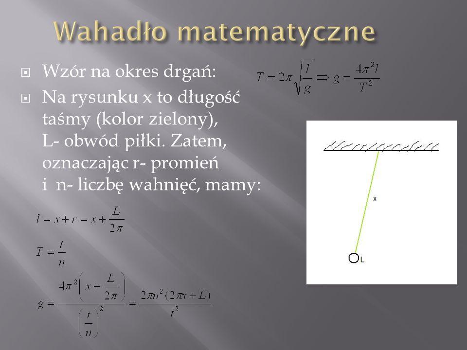  Wzór na okres drgań:  Na rysunku x to długość taśmy (kolor zielony), L- obwód piłki. Zatem, oznaczając r- promień i n- liczbę wahnięć, mamy: