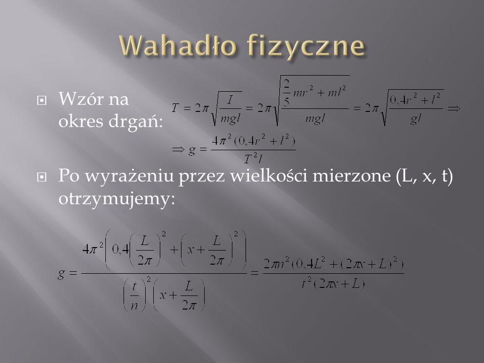  Wzór na okres drgań:  Po wyrażeniu przez wielkości mierzone (L, x, t) otrzymujemy: