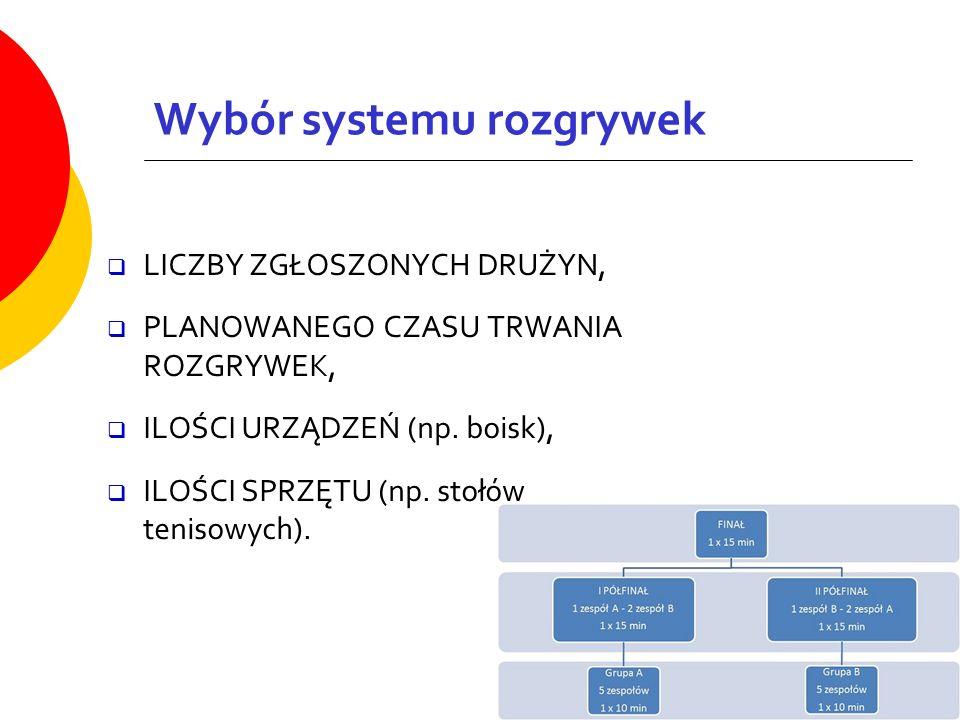 """Najczęściej stosowane systemy to: a) system """" każdy z każdym , b) system pucharowy do jednej przegranej, c) system pucharowy do dwóch przegranych, d) system """"prawa-lewa , e) system mieszany."""