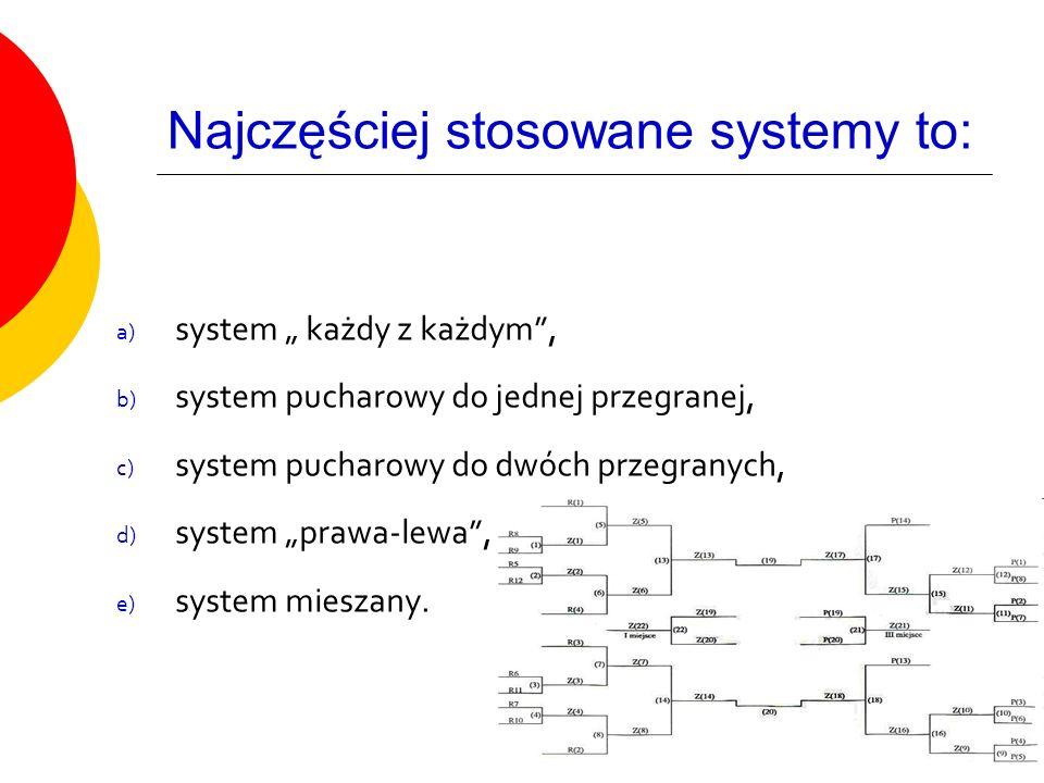 """System """"każdy z każdym  stosowany najczęściej przy małej liczbie uczestników w imprezach długotrwałych,  całkowita liczba spotkań = n(n-1)/2 n- liczna startujących uczestników,  schemat zapisu rozgrywek"""