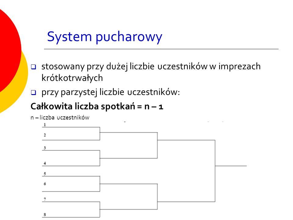 System pucharowy do dwóch przegranych (BRAZYLIJSKI)  Istotą tego systemu jest to, iż pomimo pierwszej porażki uczestnik nie odpada z rozgrywek i w dalszym ciągu ma szansę zajęcia wysokiego miejsca  Całkowita liczba spotkań = 2n – 3 n – liczba uczestników