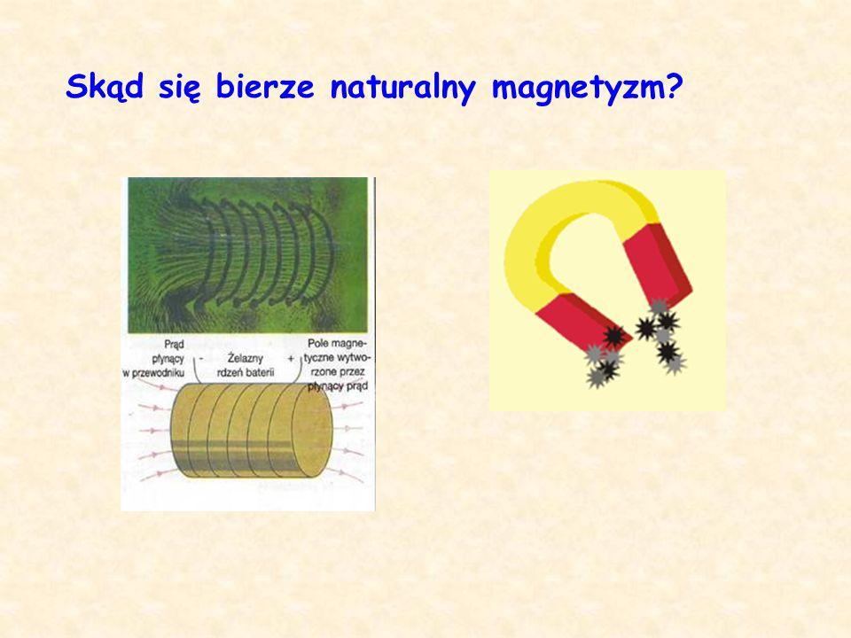 Diamagnetyzm W nieobecności zewnętrznego pola magnetycznego wypadkowy moment magnetyczny = 0.