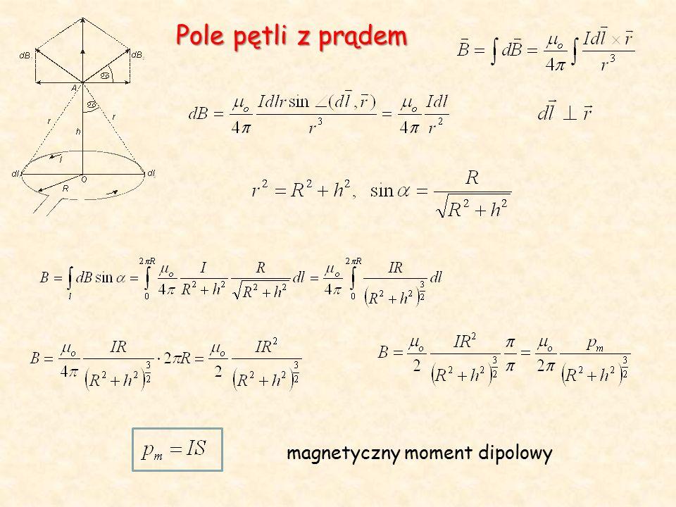 Atomy tworzące materię zawierają krążące po orbitach zamkniętych elektrony – mikroskopijne pętle z prądem – prądy molekularne.