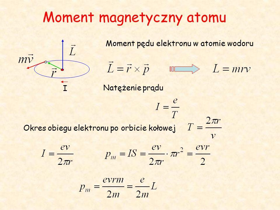 Moment magnetyczny atomu Moment pędu elektronu w atomie wodoru Natężenie prądu Okres obiegu elektronu po orbicie kołowej I