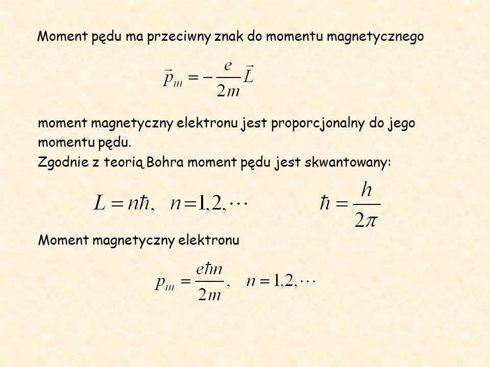 Wielkość momentu magnetycznego elektronu na 1 orbicie nosi nazwę magnetonu Bohra.