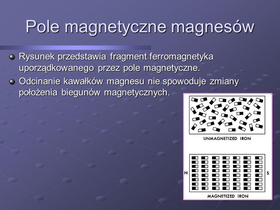 Rysunek przedstawia fragment ferromagnetyka uporządkowanego przez pole magnetyczne. Odcinanie kawałków magnesu nie spowoduje zmiany położenia biegunów
