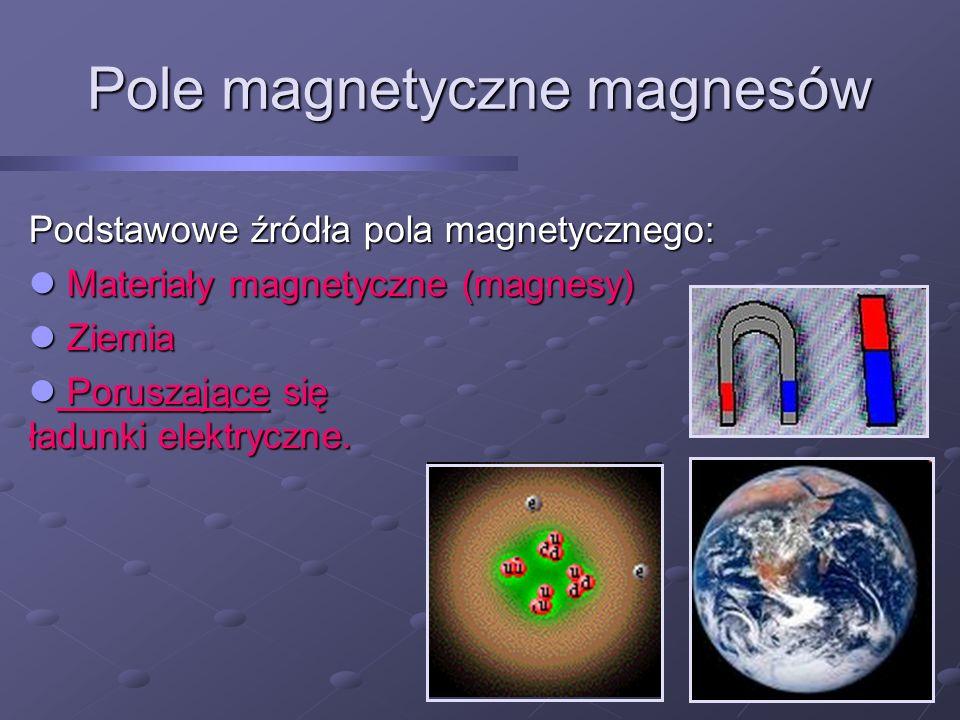 Pole magnetyczne magnesów Podstawowe źródła pola magnetycznego: Materiały magnetyczne (magnesy) Materiały magnetyczne (magnesy) Ziemia Ziemia Poruszaj
