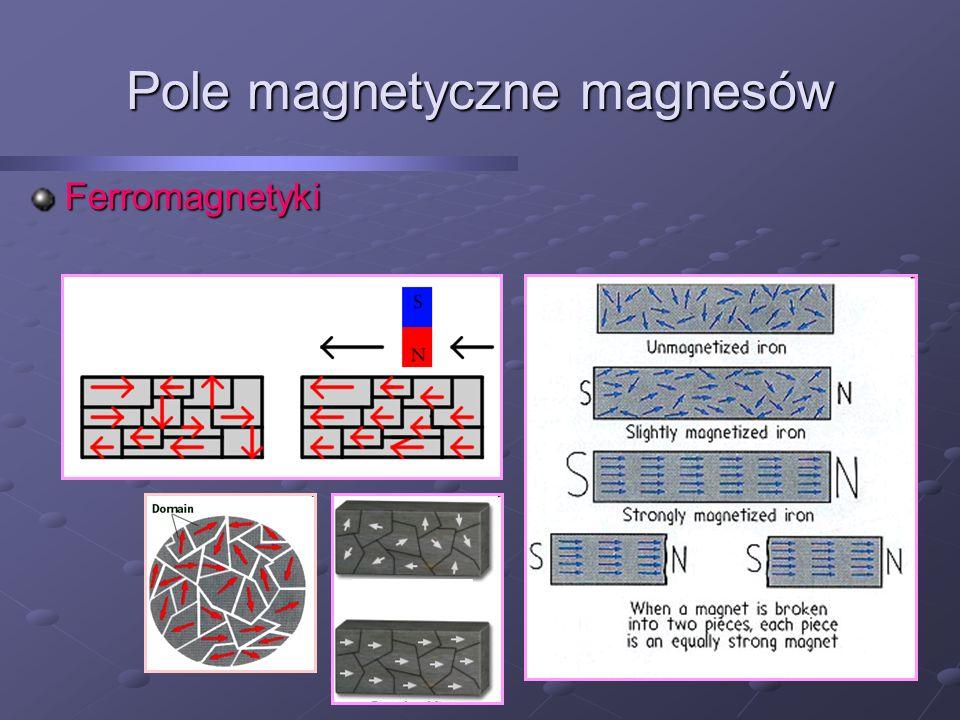 Pole magnetyczne magnesów Ferromagnetyki