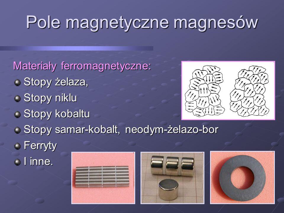 Materiały ferromagnetyczne: Stopy żelaza, Stopy niklu Stopy kobaltu Stopy samar-kobalt, neodym-żelazo-bor Ferryty I inne.
