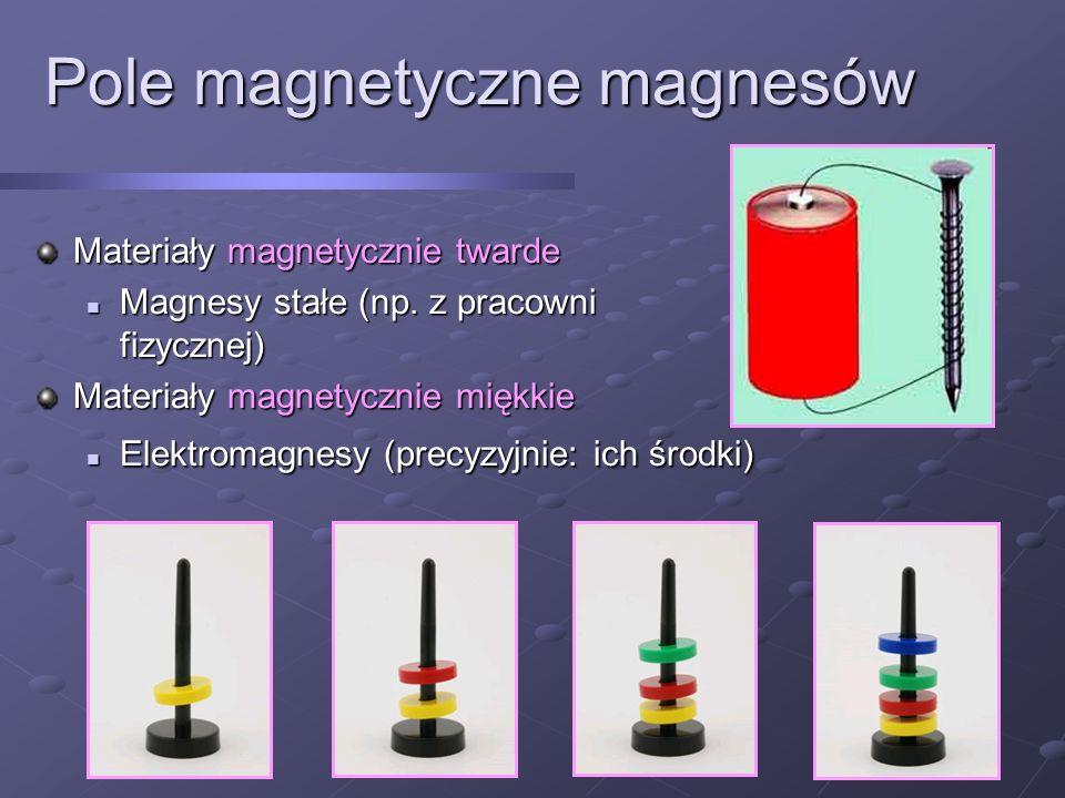 Pole magnetyczne magnesów Materiały magnetycznie twarde Magnesy stałe (np. z pracowni fizycznej) Magnesy stałe (np. z pracowni fizycznej) Materiały ma