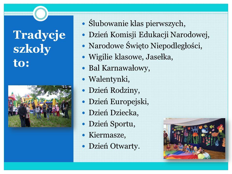 Szkoła uczestniczy w: Programach edukacyjnych:  Bezpieczny Internet,  Pierwsza pomoc przedmedyczna,  Przyjaciele Zippiego,  Ratujemy i uczymy rato
