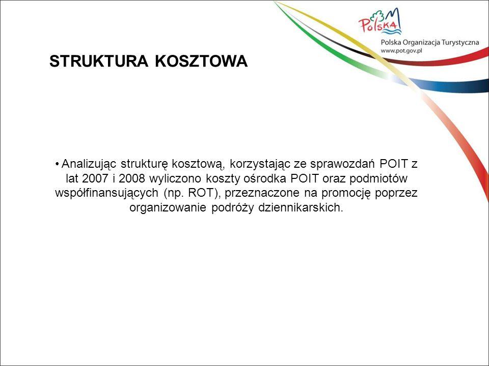 STRUKTURA KOSZTOWA Analizując strukturę kosztową, korzystając ze sprawozdań POIT z lat 2007 i 2008 wyliczono koszty ośrodka POIT oraz podmiotów współfinansujących (np.