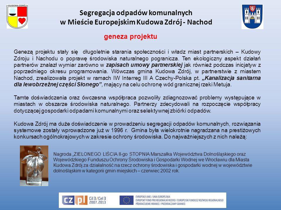 Třídění komunálního odpadu v evropském městě Kudowa Zdrój - Náchod pracovní jednání zástupců Kudowy a Náchoda v rámci přípravy projektu příprava projektu