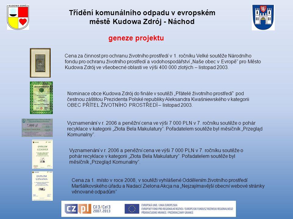 Segregacja odpadów komunalnych w Mieście Europejskim Kudowa Zdrój - Nachod Modernizacja systemu segregacji w miastach poprzez doposażenie w sprzęt służący selektywnej zbiórce W ramach projektu w obu miastach zakupione zostaną łącznie 4 samochody do zwózki odpadów komunalnych (obecnie partnerzy rozstrzygnęli postępowania przetargowe oraz podpisali umowy na dostawę sprzętu): -W Kudowie Zdroju: 1 samochód do zwózki odpadów, 1 samochód do 3,5 tony do zwózki odpadów w terenie górzystym -W Nachodzie: 1 samochód, który m.in.
