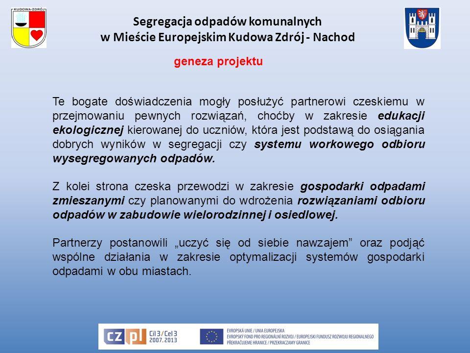 Třídění komunálního odpadu v evropském městě Kudowa Zdrój - Náchod Modernizace systému třídění ve městech pořízením vybavení pro selektivní sběr V rámci projektu budou v obou městech pořízeny celkem 4 vozidla pro sběr komunálního odpadu (nyní partneři uzavřeli výběrové řízení a podepsali smlouvy o dodávce techniky): -V Kudowě Zdrój: 1 vozidlo pro sběr odpadů, 1 vozidlo do 3,5 tun pro sběr odpadů v horských oblastech -V Náchodě: 1 vozidlo, které má mj.