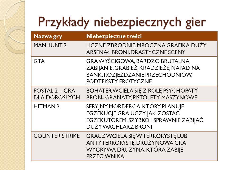 GRY PRZESYCONE BRUTALNOŚCIĄ SĄ NIEBEZPIECZNE!!.