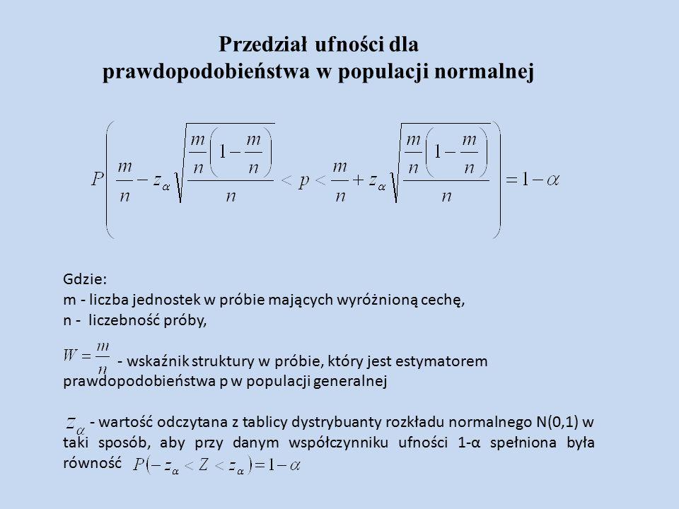 Przedział ufności dla prawdopodobieństwa w populacji normalnej Gdzie: m - liczba jednostek w próbie mających wyróżnioną cechę, n - liczebność próby, - wskaźnik struktury w próbie, który jest estymatorem prawdopodobieństwa p w populacji generalnej - wartość odczytana z tablicy dystrybuanty rozkładu normalnego N(0,1) w taki sposób, aby przy danym współczynniku ufności 1-α spełniona była równość