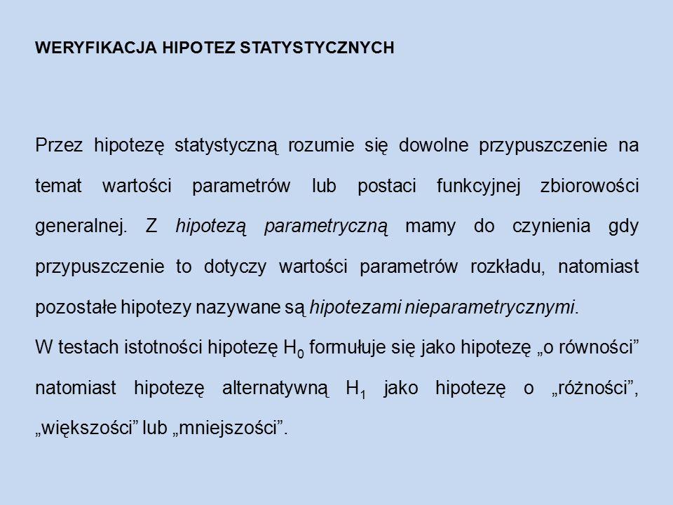 WERYFIKACJA HIPOTEZ STATYSTYCZNYCH Przez hipotezę statystyczną rozumie się dowolne przypuszczenie na temat wartości parametrów lub postaci funkcyjnej zbiorowości generalnej.