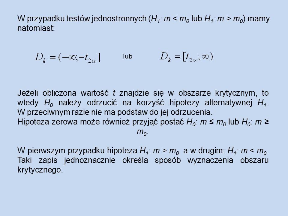 Jeżeli obliczona wartość t znajdzie się w obszarze krytycznym, to wtedy H 0 należy odrzucić na korzyść hipotezy alternatywnej H 1.
