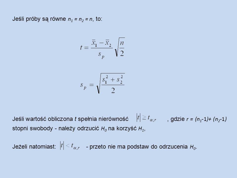 Jeśli próby są równe n 1 = n 2 = n, to: Jeśli wartość obliczona t spełnia nierówność, gdzie r = (n 1 -1)+ (n 2 -1) stopni swobody - należy odrzucić H 0 na korzyść H 1, Jeżeli natomiast: - przeto nie ma podstaw do odrzucenia H 0.