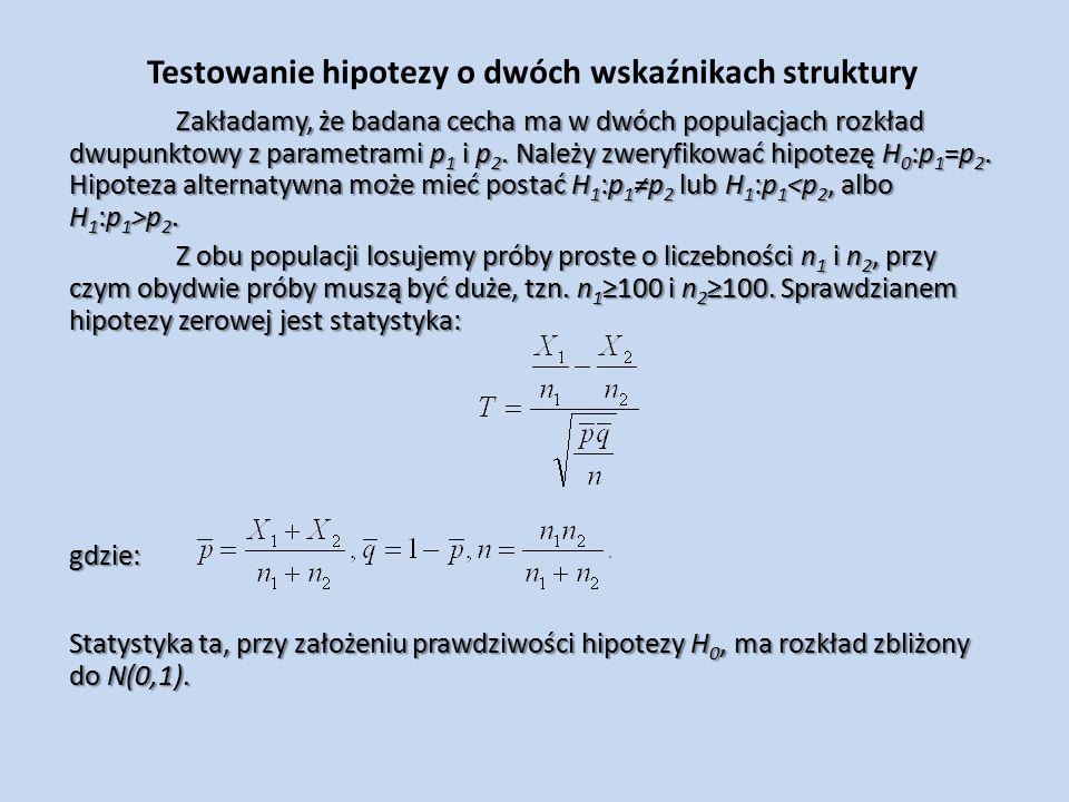 Testowanie hipotezy o dwóch wskaźnikach struktury Zakładamy, że badana cecha ma w dwóch populacjach rozkład dwupunktowy z parametrami p 1 i p 2.