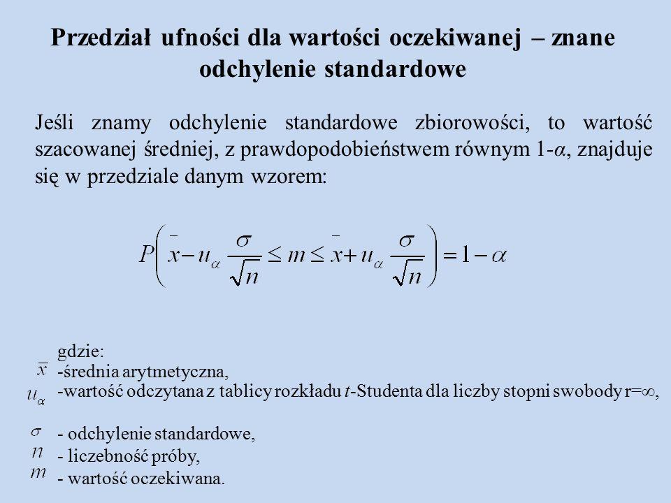 Przedział ufności dla wartości oczekiwanej – znane odchylenie standardowe Jeśli znamy odchylenie standardowe zbiorowości, to wartość szacowanej średniej, z prawdopodobieństwem równym 1-α, znajduje się w przedziale danym wzorem: gdzie: -średnia arytmetyczna, -wartość odczytana z tablicy rozkładu t-Studenta dla liczby stopni swobody r= , - odchylenie standardowe, - liczebność próby, - wartość oczekiwana.