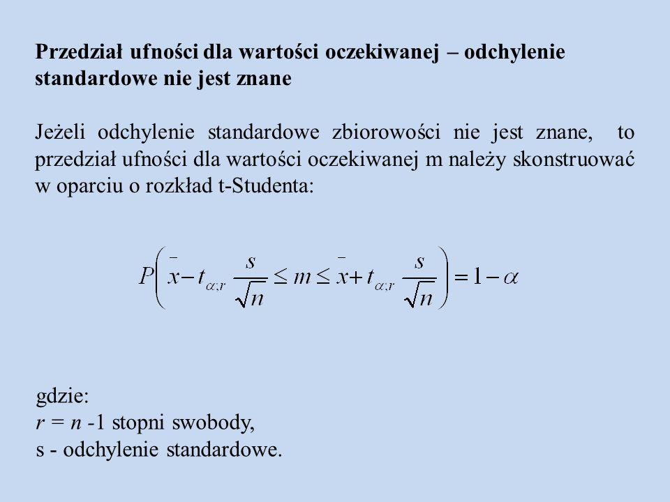 Przedział ufności dla wartości oczekiwanej – odchylenie standardowe nie jest znane Jeżeli odchylenie standardowe zbiorowości nie jest znane, to przedział ufności dla wartości oczekiwanej m należy skonstruować w oparciu o rozkład t-Studenta: gdzie: r = n -1 stopni swobody, s - odchylenie standardowe.