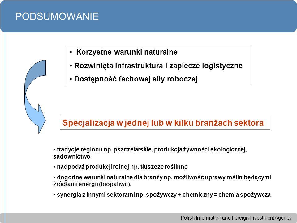 Polish Information and Foreign Investment Agency PODSUMOWANIE Korzystne warunki naturalne Rozwinięta infrastruktura i zaplecze logistyczne Dostępność