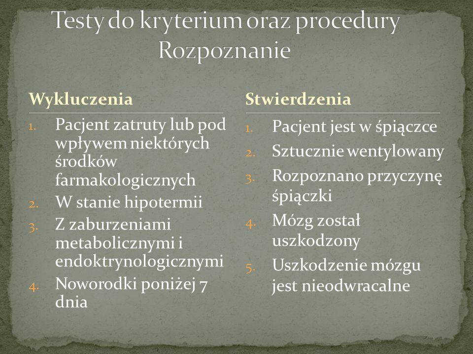 Wykluczenia 1.Pacjent zatruty lub pod wpływem niektórych środków farmakologicznych 2.
