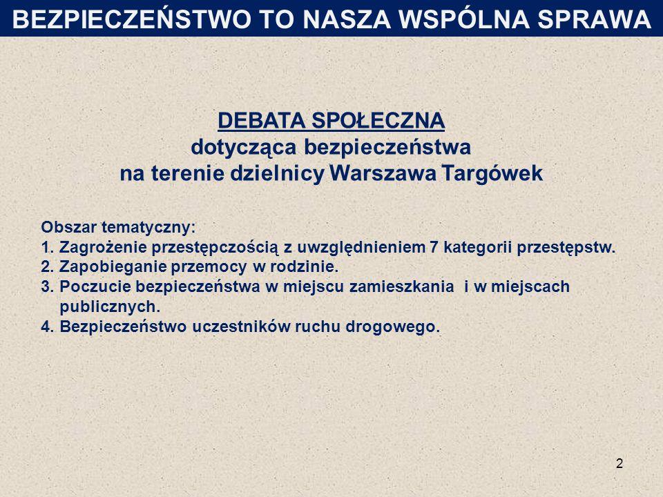 DEBATA SPOŁECZNA dotycząca bezpieczeństwa na terenie dzielnicy Warszawa Targówek Obszar tematyczny: 1. Zagrożenie przestępczością z uwzględnieniem 7 k