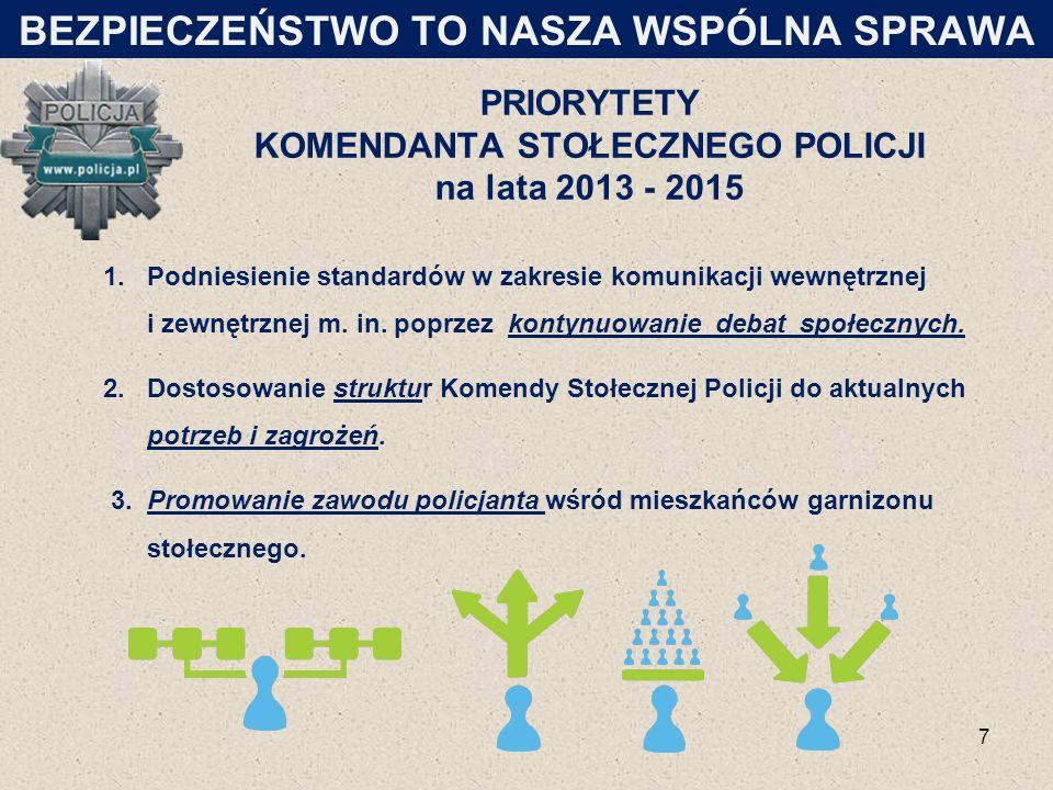 PRIORYTETY KOMENDANTA STOŁECZNEGO POLICJI na lata 2013 - 2015 1. Podniesienie standardów w zakresie komunikacji wewnętrznej i zewnętrznej m. in. poprz