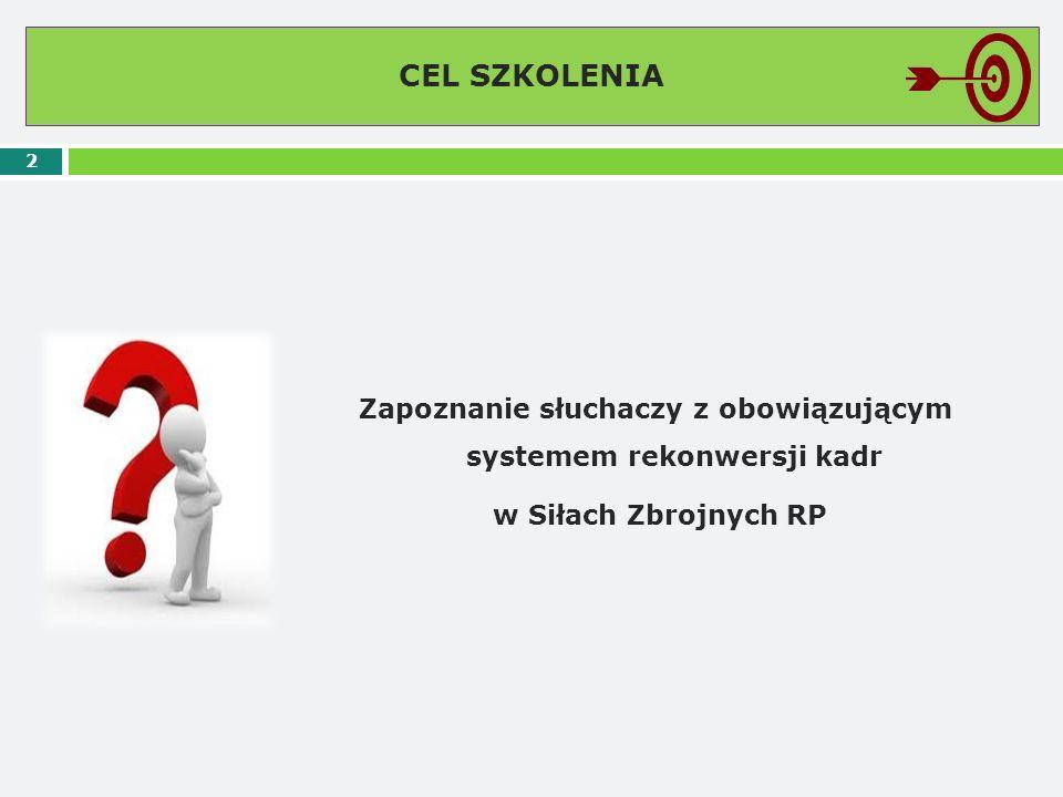 PLAN SZKOLENIA 1.Podstawy prawne funkcjonowania systemu rekonwersji kadr 2.