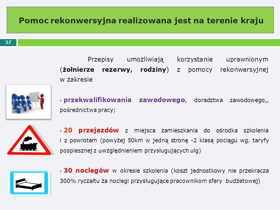 Pomoc rekonwersyjna realizowana jest na terenie kraju 37 Przepisy umożliwiają korzystanie uprawnionym (żołnierze rezerwy, rodziny) z pomocy rekonwersy