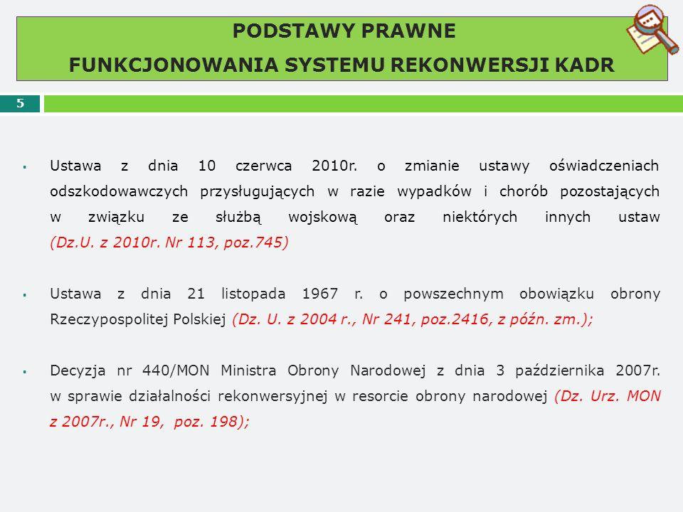 PODSTAWY PRAWNE FUNKCJONOWANIA SYSTEMU REKONWERSJI KADR 5  Ustawa z dnia 10 czerwca 2010r. o zmianie ustawy oświadczeniach odszkodowawczych przysługu
